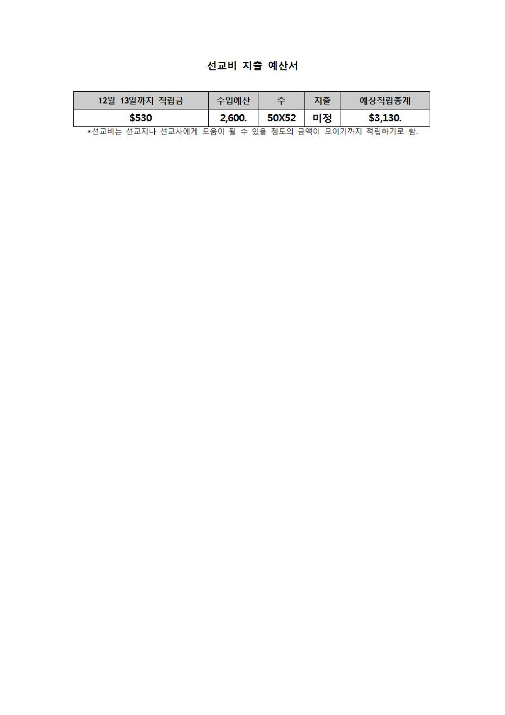 2015년 결산 및 2016년 수입 지출 예산005.jpg